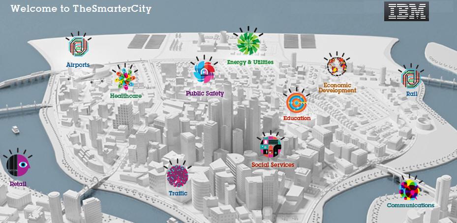 IBM_Smart_City
