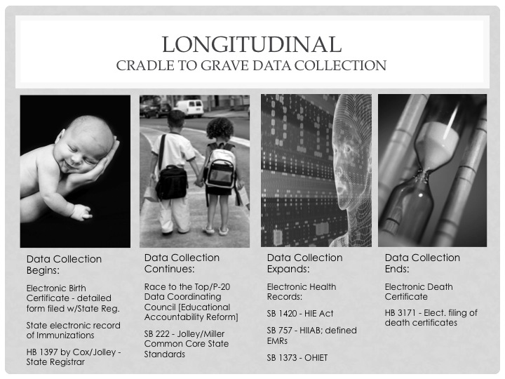 OK-SAFE image: Longitudinal Data Collection - Cradle-to-Grave